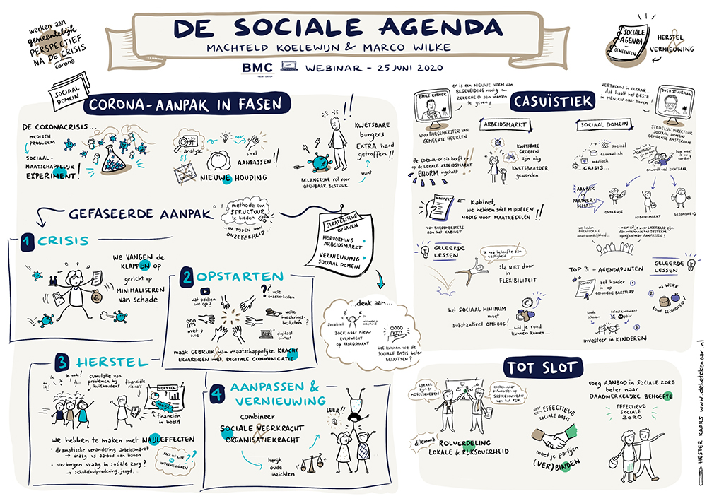 Sociale Agenda BMC